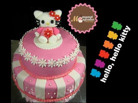 Hello-Kitty-!-Happy-birthday-decorated-cake